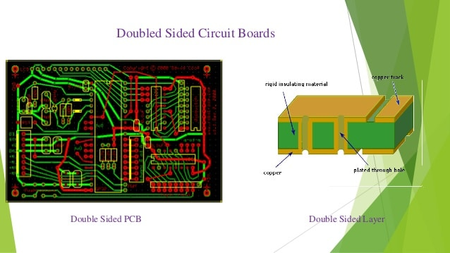 Comment faire un PCB