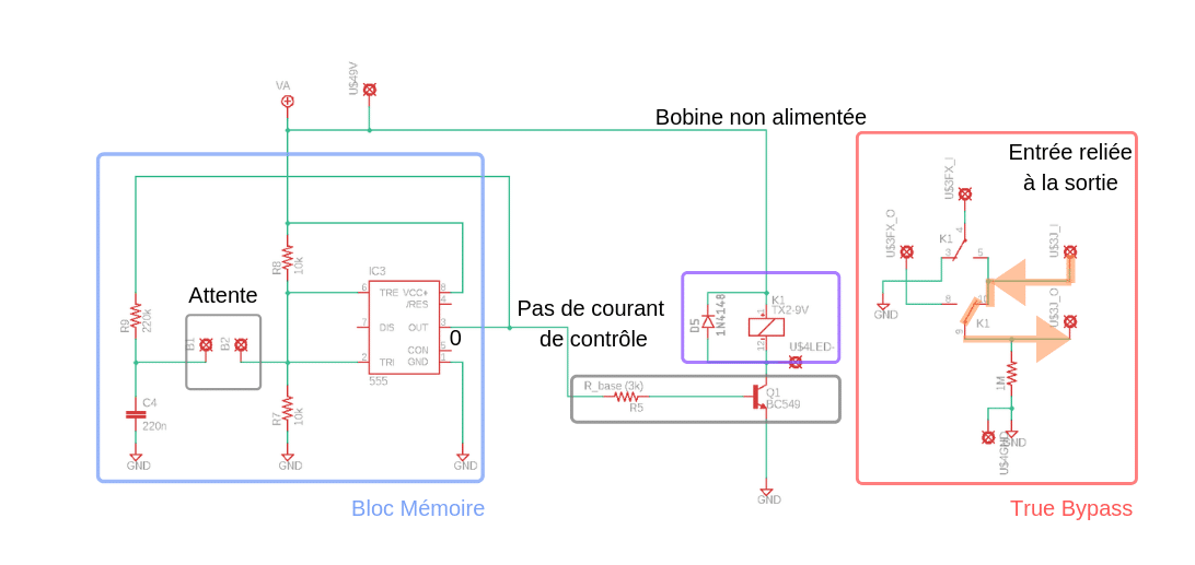 Blocs relay etat logique 0