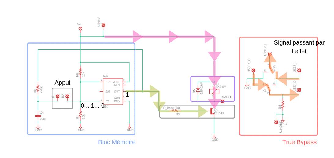 bloc relay etat logique 1